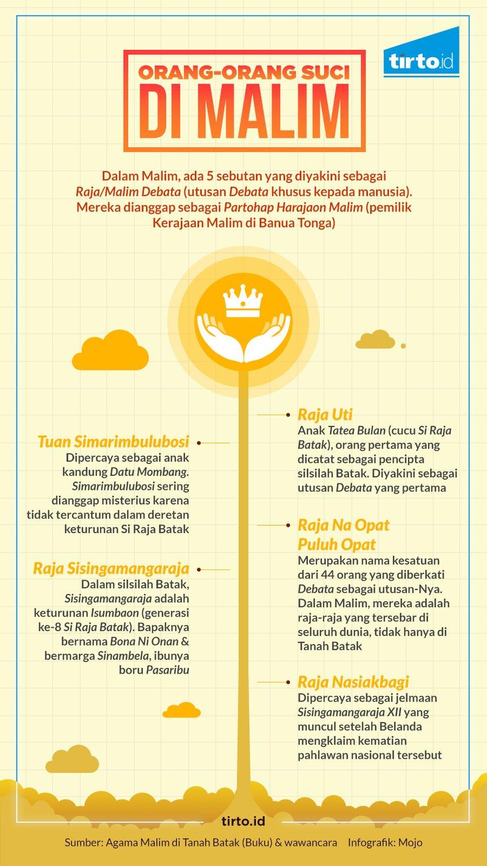 infografik HL Malim